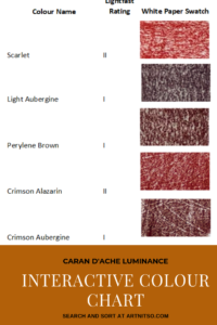 "Pinterest image of violet-red colour swatches on white paper beside the pencil name and lightfast rating on white background. Text says ""Caran d'Ache Luminance Find the colour you need now! Sort and search the interactive colour chart at Artnitso.com."