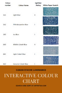 "Pinterest image of blue colour swatches on white paper beside the pencil name and lightfast rating on white background. Text says ""Caran d'Ache Luminance Find the colour you need now! Sort and search the interactive colour chart at Artnitso.com."