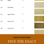 "Pinterest image of yellow colour swatches beside colour name, colour number and lightfast rating on white background. Text says ""Caran d'Ache Pablo Find the exact pencil you need in a flash! Use the interactive colour chart at Artnitso.com""."