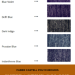 "Pinterest image of indigo colour swatches with pencil numbers, names and lightfast ratings. Text says ""Faber Castell Polychromos Interactive Colour Chart. Search and sort at Artnitso.com."""
