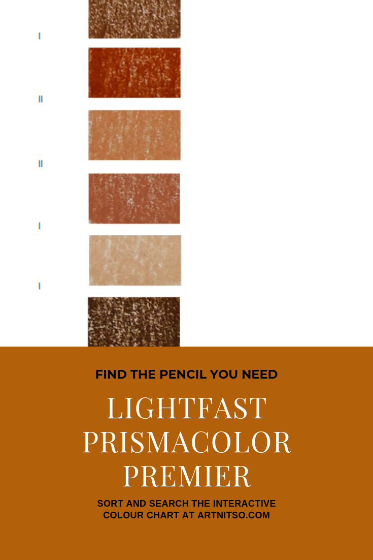 """Pinterest image of six red-orange colour swatches, their pencil name and lightfast rating on white background. Text says """"Find the pencil you need - Search and sort lightfast Prismacolor Premier pencils - sort and search the interactive colour chart at Artnitso.com""""."""