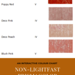 "Pinterest image of four red colour swatches, their pencil name and lightfast rating on white background. Text says ""An interactive colour chart - non-lightfast Prismacolor Premier Pencils. Search at sort at Artnitso.com""."