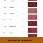 "Pinterest image of eight violet-red colour swatches, their pencil name, number and lightfast rating on white background. Text says ""An interactive colour chart - Prismacolor Premier III, IV and V. Search at sort at Artnitso.com""."