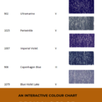 "Pinterest image of six indigo colour swatches, their pencil name, number and lightfast rating on white background. Text says ""An interactive colour chart - Prismacolor Premier III, IV and V. Search at sort at Artnitso.com""."