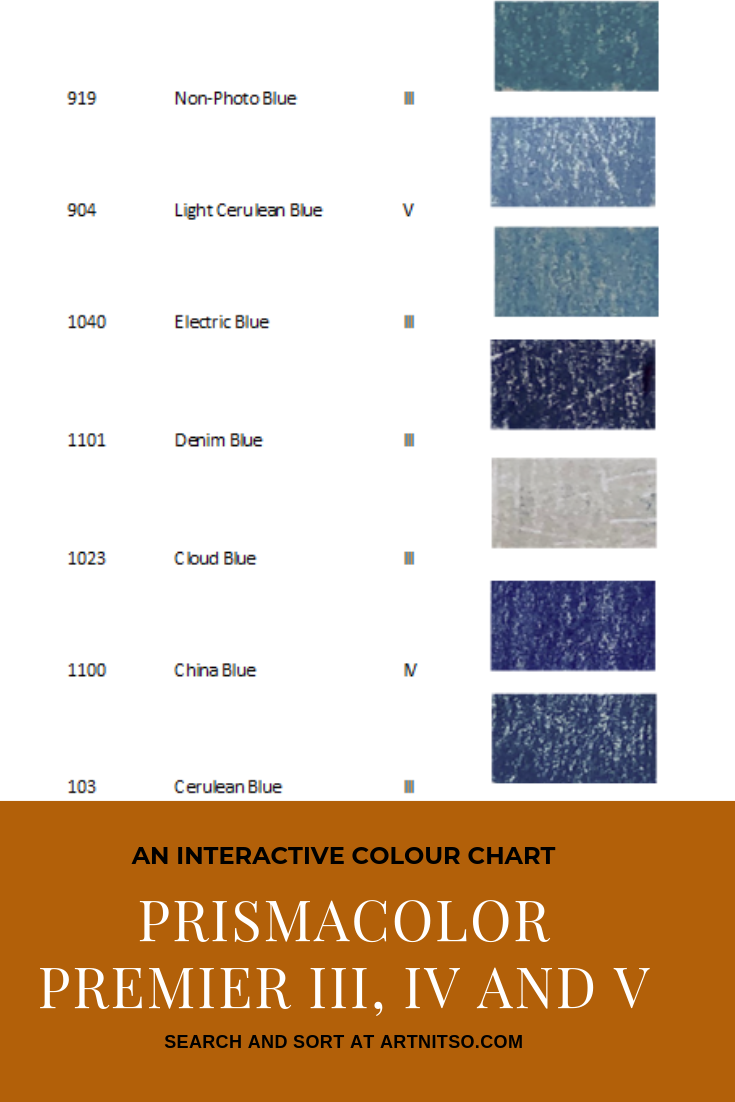 "Pinterest image of seven blue colour swatches, their pencil name, number and lightfast rating on white background. Text says ""An interactive colour chart - Prismacolor Premier III, IV and V. Search at sort at Artnitso.com""."