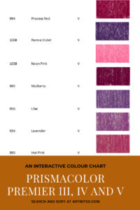 "Pinterest image of seven violet colour swatches, their pencil name, number and lightfast rating on white background. Text says ""An interactive colour chart - non-lightfast Prismacolor Premier III, IV and V. Search at sort at Artnitso.com""."
