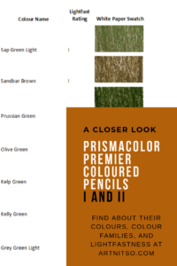 "Pinterest image of green colour swatches beside pencil number, name and lightfast rating. Text says ""A closer look Prismacolor Premier coloured pencils I and II. Find about their colours, colour families, and lightfastness at Artnitso.com."""