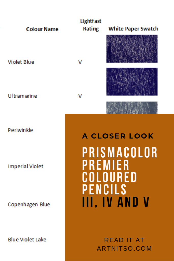 "Pinterest image of indigo colour swatches beside pencil number, name and lightfast rating on white background. Text says ""A closer look Prismacolor Premier Coloured Pencils III, IV and V. Read about it at Artnitso.com""."