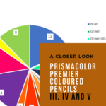 "Pinterest image of pie chart showing colour wheel with totals with colour names on white background. Text says ""A closer look Prismacolor Premier Coloured Pencils III, IV and V. Read about it at Artnitso.com""."