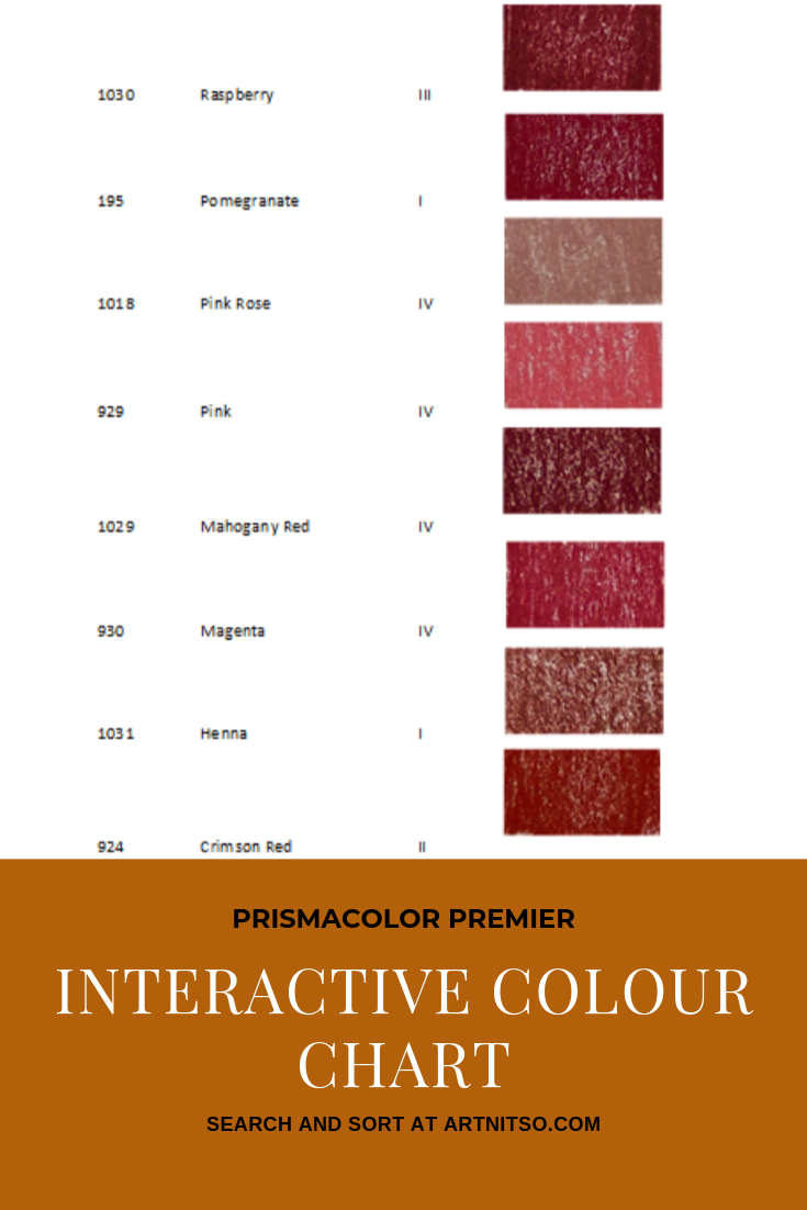 "Pinterest image of red-violet colour swatches with pencil name, number and lightfast rating on white background. Text says ""Prismacolor Premier Interactive Colour Chart - search and sort at Artnitso.com""."