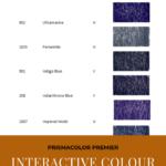 "Pinterest image of indigo colour swatches with pencil name, number and lightfast rating on white background. Text says ""Prismacolor Premier Interactive Colour Chart - search and sort at Artnitso.com""."