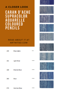 Pinterest image of blue colour swatches and pencil information. Text says 'A closer look - Caran d'Ache Supracolor Aquarelle Coloured Pencils. Read about it at Artnitso.com.