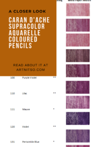 Pinterest image of violet colour swatches and pencil information. Text says 'A closer look - Caran d'Ache Supracolor Aquarelle Coloured Pencils. Read about it at Artnitso.com.