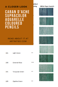 Pinterest image of blue-green colour swatches and pencil information. Text says 'A closer look - Caran d'Ache Supracolor Aquarelle Coloured Pencils. Read about it at Artnitso.com.