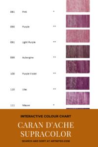 Pinterest image - Caran d'Ache Supracolor interactive colour chart showing violet colour swatches. Text says 'Interactive colour chart - Caran d'Ache Supracolor - search and sort at Artnitso.com.'