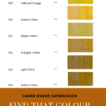 Pinterest image - Caran d'Ache Supracolor interactive colour chart showing orange-yellow colour swatches. Text says 'Caran d'Ache Supracolor - Find that colour now - search and sort the chart at Artnitso.com.'