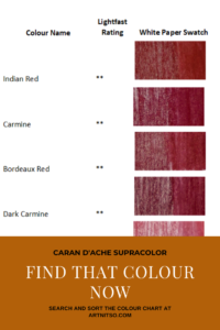 Pinterest image - Caran d'Ache Supracolor interactive colour chart showing violet-red colour swatches. Text says 'Caran d'Ache Supracolor - Find that colour now - search and sort the chart at Artnitso.com.'