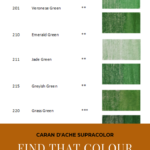 Pinterest image - Caran d'Ache Supracolor interactive colour chart showing green colour swatches. Text says 'Caran d'Ache Supracolor - Find that colour now - search and sort the online colour chart at Artnitso.com.'