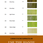 Pinterest image - Caran d'Ache Supracolor interactive colour chart showing yellow-green colour swatches. Text says 'Caran d'Ache Supracolor - use the handy online tool - search and sort the colour chart at Artnitso.com.'