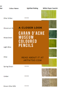 """Pinterest image of coloured pencil details and green swatches. Text says """"A closer look - Caran d'Ache Museum Coloured Pencils. Read about it at Artnitso.com'"""