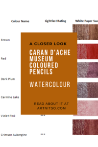 """Pinterest image of coloured pencil details and violet-red swatches. Text says """"A closer look - Caran d'Ache Museum Coloured Pencils watercolour. Read about it at Artnitso.com'"""