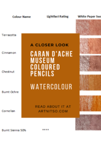 """Pinterest image of coloured pencil details and red-orange swatches. Text says """"A closer look - Caran d'Ache Museum Coloured Pencils Watercolour. Read about it at Artnitso.com'"""