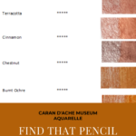 Pinterest image of Caran dAche Museum red-orange pencil colour lightfast rating and white paper swatch. Text says ' Caran d'Ache Museum Aquarelle Find that pencil now! Use the online colour chart at Artnitso.com'