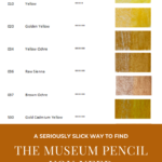 Pinterest image of Caran dAche Museum yellow pencil colour numbers, colour name, lightfast rating and white paper swatch. Text says ' A seriously slick way to find the museum pencil you need in seconds. Use the online colour chart at Artnitso.com'