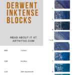 Pinterest image of Inktense blocks blue colour swatches and colour name, colour number. Text says 'A closer look - Derwent Inktense Blocks - read about it at Artnitso.com.
