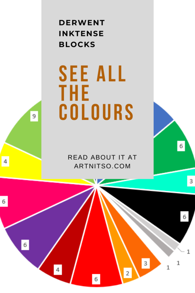 Pinterest image of Derwent Inktense blocks all colours pie chart. Text says'Derwent Inktense blocks - see all the colours. Read about it at Artnitso.com'