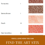 Pinterest image of Prismacolor Artstix red-orange colour charts, name and lightfast ratings. Text says 'You'll love how you can find the Art Stix pencil you need in seconds. Use the online colour chart at Artnitso.com'.
