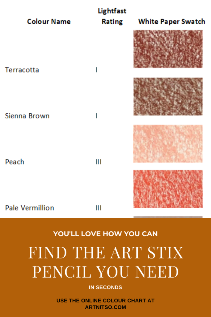 Pinterest image. Prismacolor Artstix interactive colour chart red-orange colour swatches, showing pencil name and lightfast ratings. Text says'You'll love how you can find the Art Stix pencil you need in seconds. Use the online colour chart at Artnitso.com'.