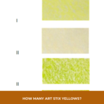 Pinterest image of Prismacolor Artstix yellow colour charts and lightfast ratings. Text says 'How many Art Stix yellows? Find out in seconds. Use the online colour chart at Artnitso.com'.