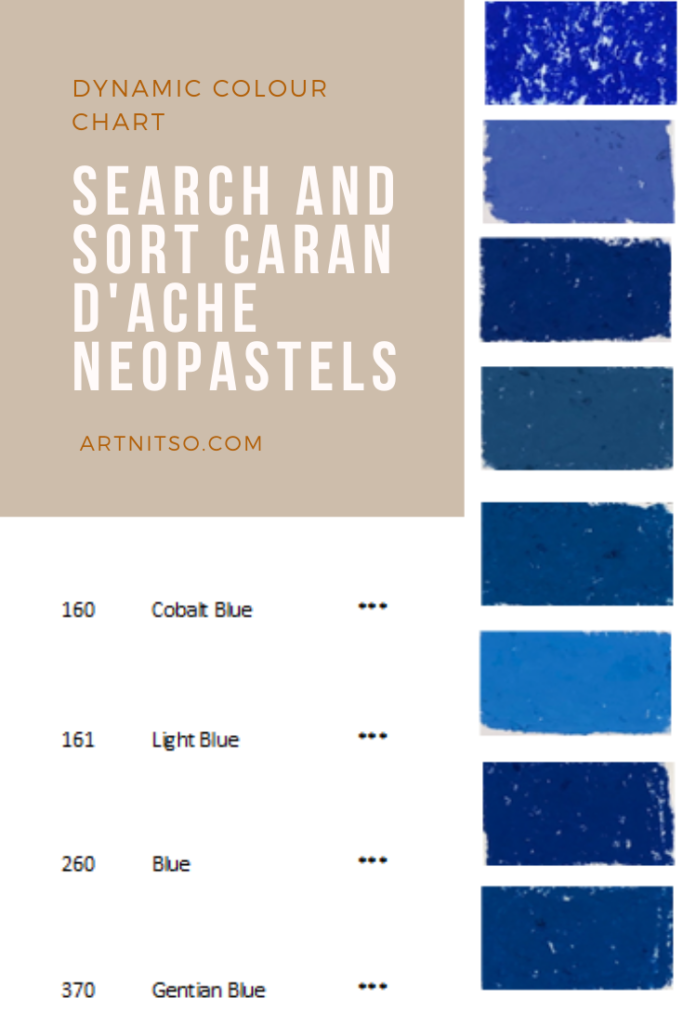 Pinterest image of Caran d'Ache Neopastel blue colours swatches and information. Text says'Dynamic colour chart - search and sort Caran d'Ache Neopastels. Artnitso.com'