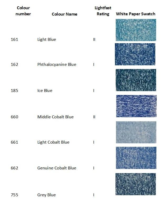 Blue Luminance Pencils - Artnitso.com