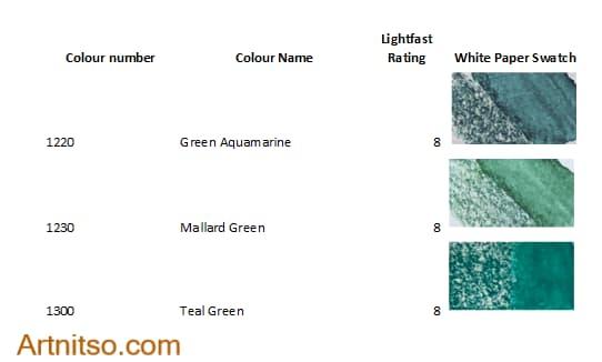 Derwent Inktense Blocks 72 green-blue - Artnitso.com
