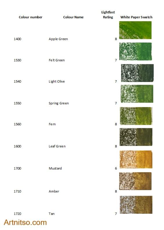 Derwent Inktense Blocks 72 yellow-green - Artnitso.com