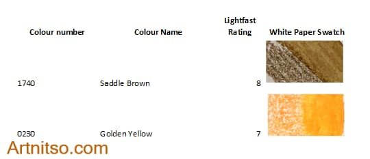 Derwent Inktense Blocks 72 orange-yellow - Artnitso.com
