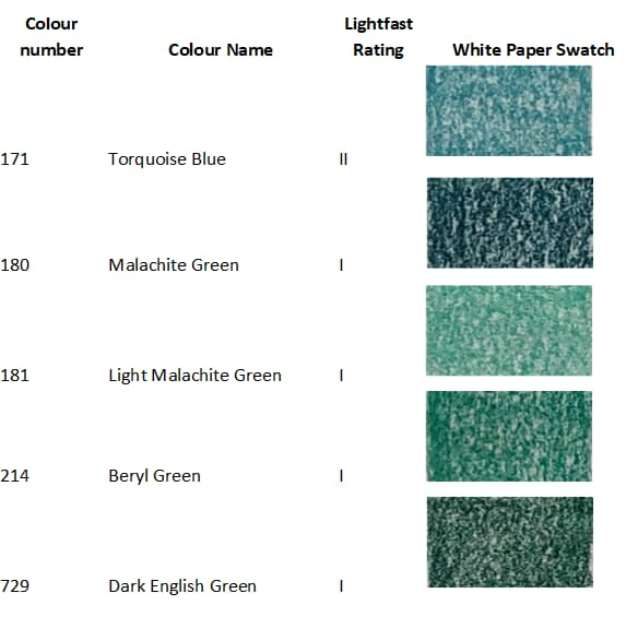 Luminance Green-Blue - Artnitso.com