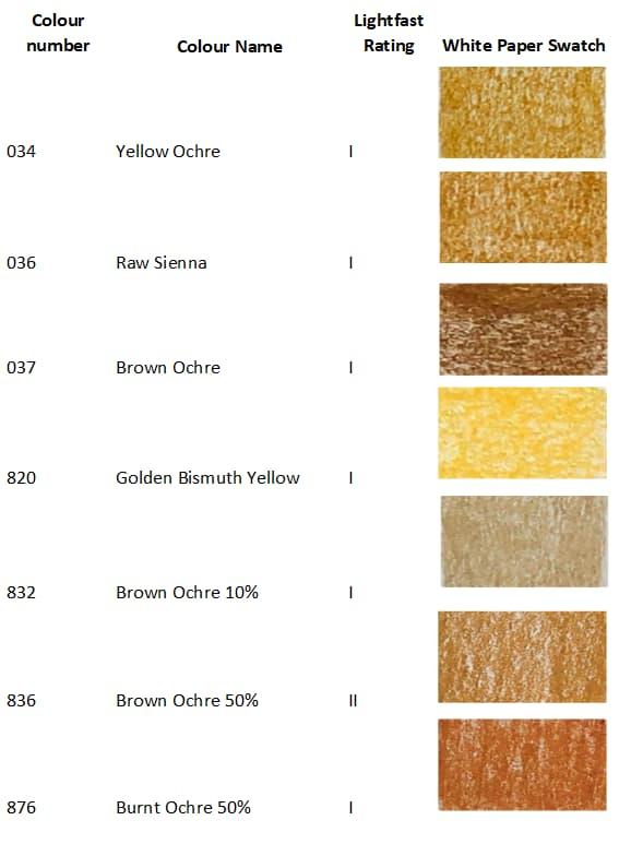 Caran d'Ache Luminance Orange-Yellow - Artnitso.com
