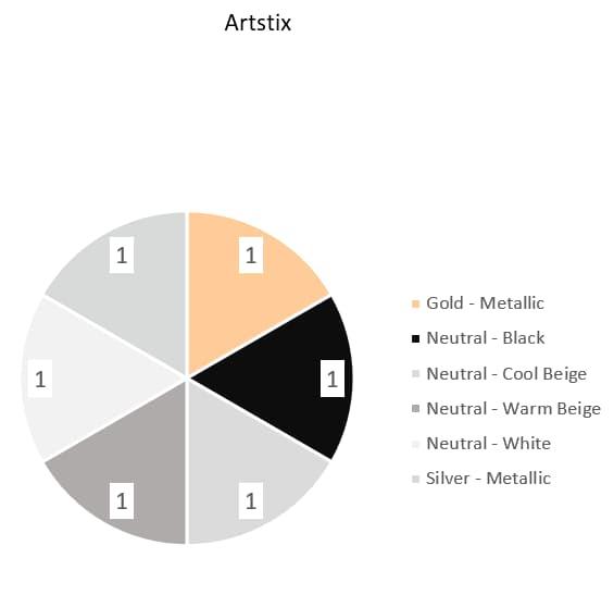 Prismacolor Artstix 48 Neutrals and Metallics Pie Chart