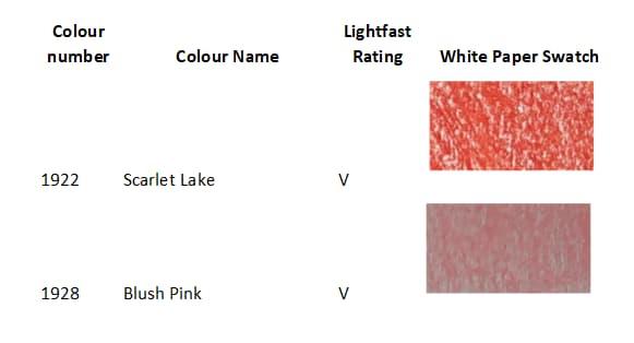 Prismacolor Artstix 48 Red