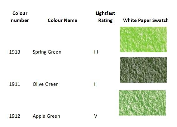 Prismacolor Artstix 48 Yellow-Green