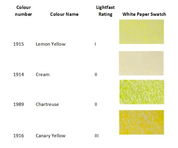 Prismacolor Artstix 48 Yellow
