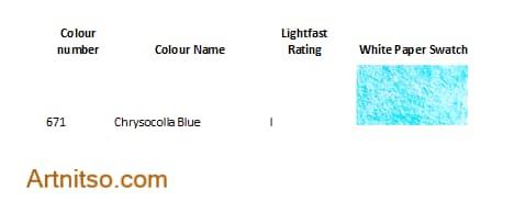 New Caran dAche Luminance Blue - Artnitso.com