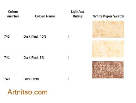 New Caran dAche Luminance Neutral-Warm beige - Artnitso.com