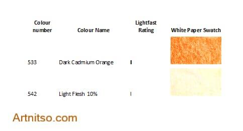 New Caran dAche Luminance Orange - Artnitso.com