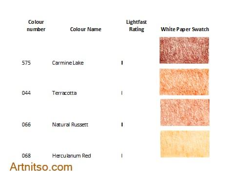 New Caran dAche Luminance Red-orange - Artnitso.com