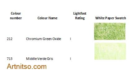 New Caran dAche Luminance Yellow-Green - Artnitso.com