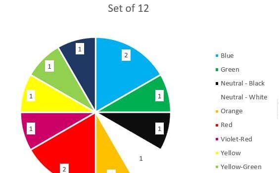 Luminance 12 - all colours pie chart Artnitso.com